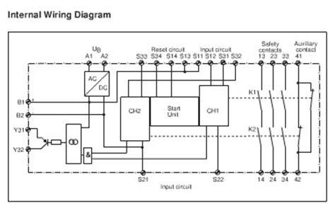 pilz安全继电器特点 原理 原理图 维库电子通