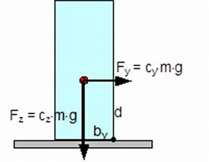 Kalkulationsfaktor Berechnen : miscellaneous ~ Themetempest.com Abrechnung