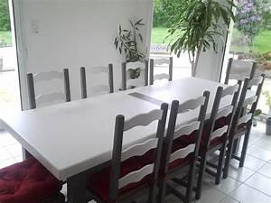 Repeindre Un Meuble En Chene Fonce En Blanc Patiné : relooking de meubles vannes morbihan bretagne ~ Dailycaller-alerts.com Idées de Décoration