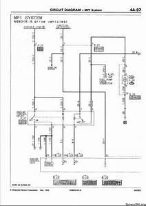 Wiring Diagram For Evoiii Ecu