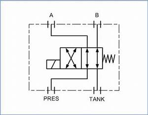 solenoid spool 2pos 4way standard valve control products With solenoid circuit