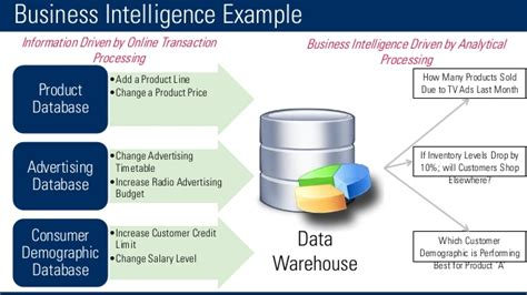 Introduction To Business Intelligence. Colleges For Early Childhood Education. Columbia College Orlando Houston Auto Storage. Advantages Of Investing In Mutual Funds. Workplace Wellness Programs Adoption In Iowa. Corporate Event Ideas Nyc Mechanic School Nyc. International Trade With China. Reliabilt Doors And Windows Website. Fastest Internet In Houston Stress Self Test