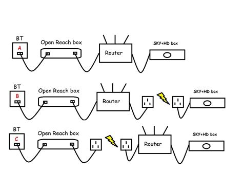 sky router wiring diagram wiring library