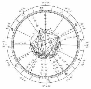 Sun 39 S Entry Into Zodiac Signs 2018 Human World Earthsky