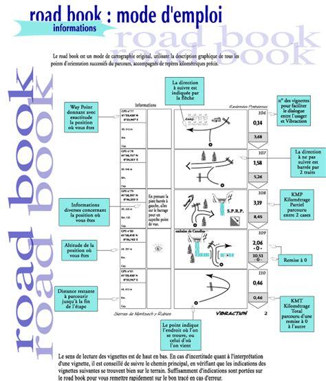 road book 4x4 vibraction