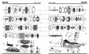 200 4r Wiring Diagram