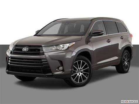 2018 Toyota Highlander  Pricing, Ratings & Reviews