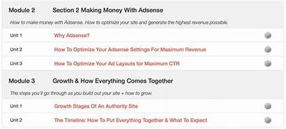 Adsense Traffic Scaling Earnings Seo Stream Leave