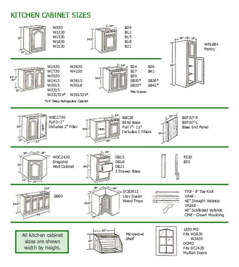 kitchen sink size guide standard cabinet widths bathroom mf cabinets