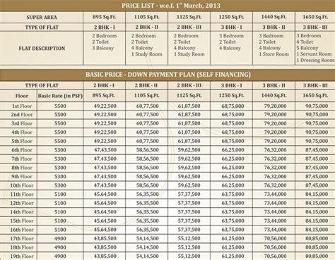 ceramic tiles price list getpaidforphotos