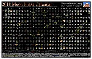 polar size chart 2018 moon phase calendar newcastle observatory