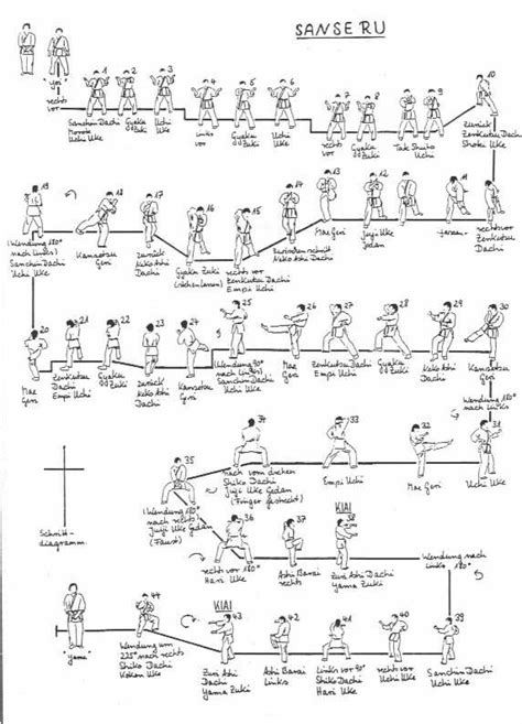 images  karate  pinterest count punch