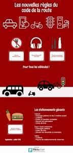 Prix Du Code De La Route 2015 : infographie les nouvelles r gles du code de la route acc s autos ~ Medecine-chirurgie-esthetiques.com Avis de Voitures