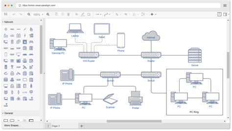 software de diagrama de red