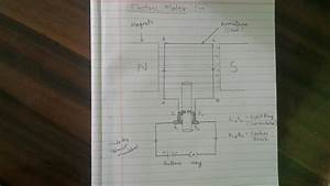 Easiest Way To Draw Electric Motor