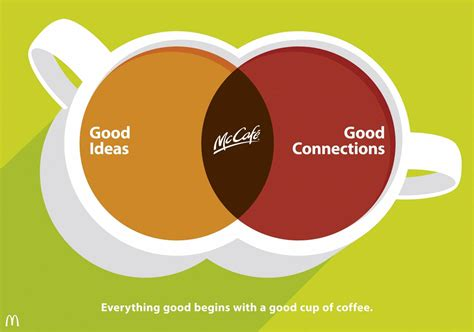 mcdonalds mccafe shy girl confession good ideas lots