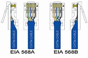 How Ethernet Cable Wiring Works