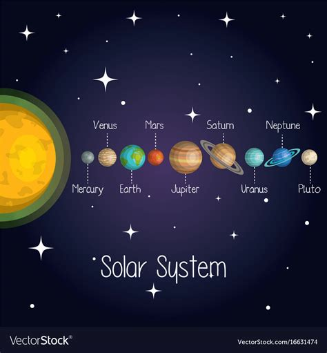 Planets The Solar System Space Astrology Vector Image