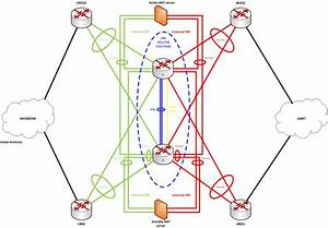 Linux And Eduroam  Link Aggregation With Lacp Bonding