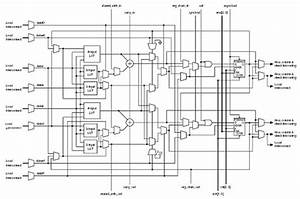 How To Design An Fpga Architecture Tailored For Efficiency