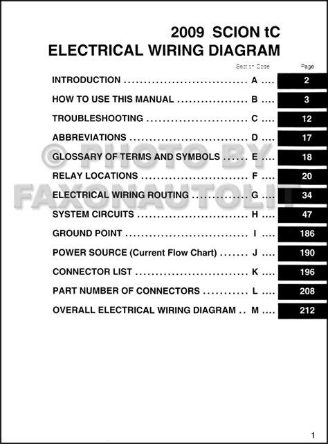 scion tc radio wiring diagram scion wiring diagram images