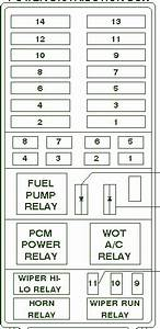 2001 Ford Expedition Fuse Box Diagram  U2013 Auto Fuse Box Diagram