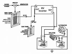 Dutchmen Classic Rv Battery Wiring Diagram