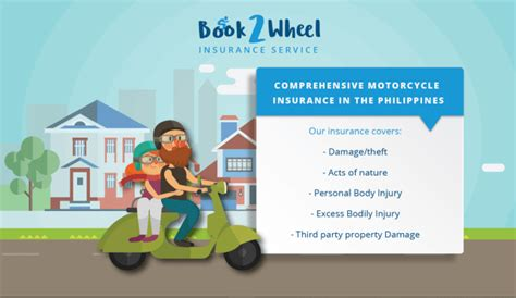Motorcycle Insurance In The Philippines