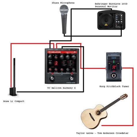 Solo Acoustic Guitar Singer Small Gig Setup Acoustic