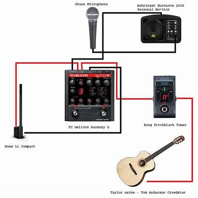 Guitar Setup Acoustic Solo Gig Singer Thegearpage