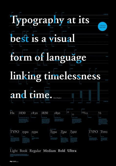 learn typography 47 awesome infographics for web designers