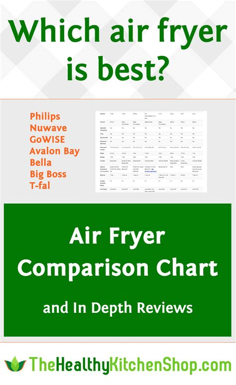 air fryer review comparison chart philips gowise avalon