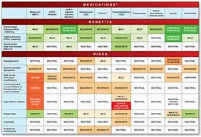 diet chart for sugar patient: Hd wallpapers diet chart for blood sugar patient in bengali
