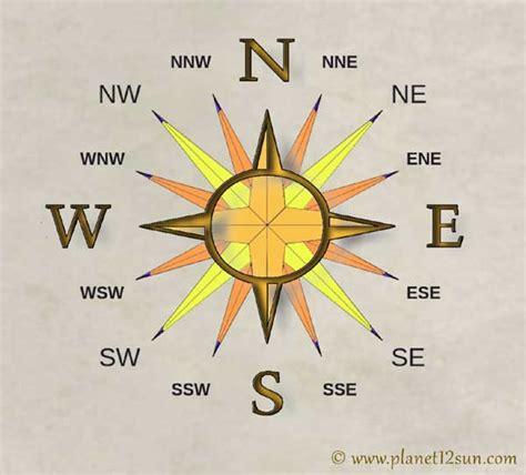 cardinal directions compass