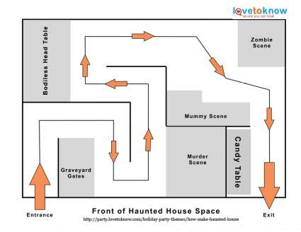 design your own bathroom layout free how to a haunted house
