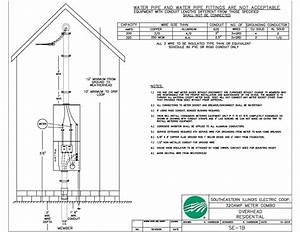 Service Entrance Wiring Diagram