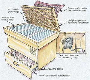 Downdraft Table - Woodworking Blog Videos Plans How To