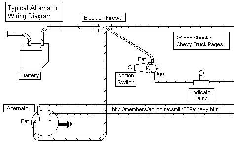 wire diagram for alternator on chevy chevy truck underhood wiring diagrams chuck s chevy