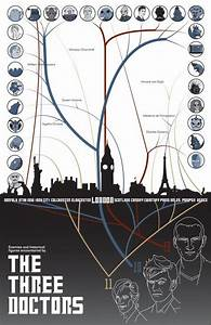 Doctor Who Character Network Diagram