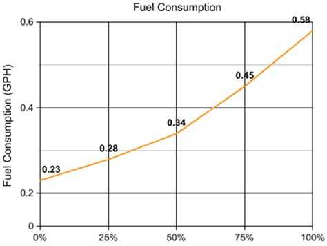 kohler diesel  watt diesel generator