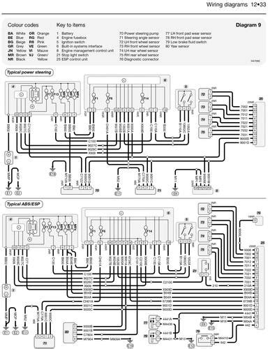 peugeot 407 wiring diagram for android apk