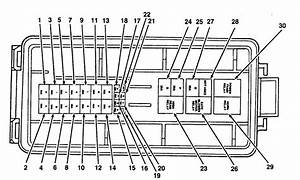Lincoln Continental Mk9  1996 - 1998  - Fuse Box Diagram
