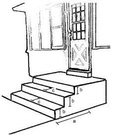 front porch dimensions free r design plans from handi r handir