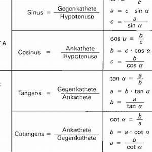 Steigungen Berechnen : sinusformel und co umstellen mathe sinus ~ Themetempest.com Abrechnung