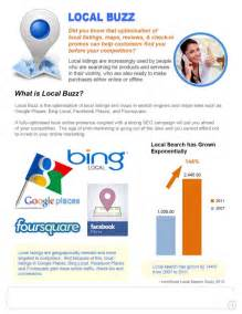 Local Marketing Services - local buzz marketing services