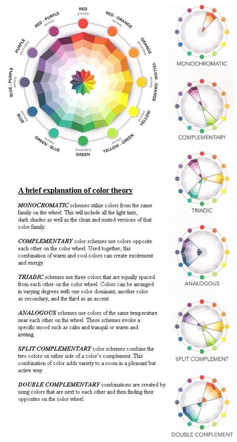 which statement about color theory is true a brief explanation of color theory by neenygoo repinned