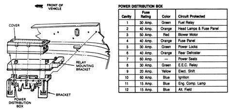 repair windshield wipe control 1991 mazda navajo electronic valve timing repair guides circuit protection fuses autozone com