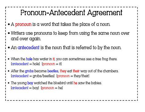 pronoun antecedent kilmer library