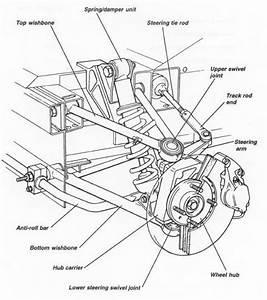 Malibu Suspension Diagram