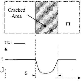 (PDF) Fibreoptic reflectometric technique for the ...